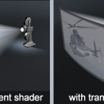 Translucent Shader in 3ds max